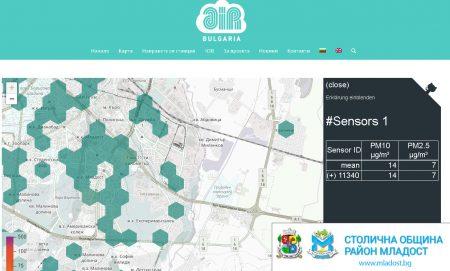 Младост стана част от проект за измерване замърсяването на въздуха